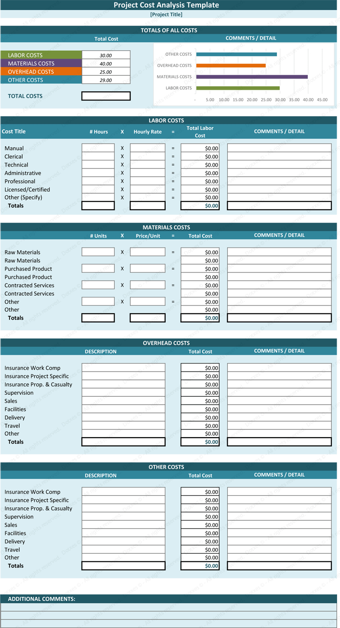 Employee Cost Spreadsheet As How To Make A Spreadsheet Expense Within Cost Analysis Spreadsheet Template