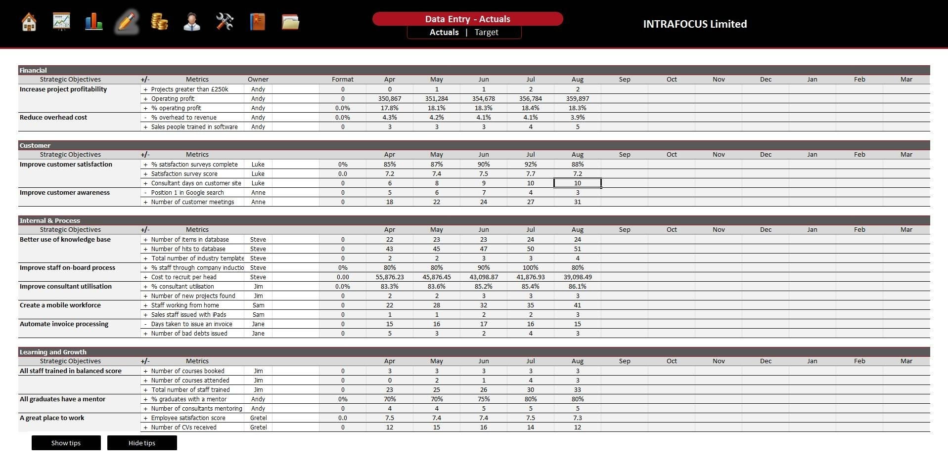 Employee Database Excel Template | Calendar Template Excel In With Employee Kpi Template Excel