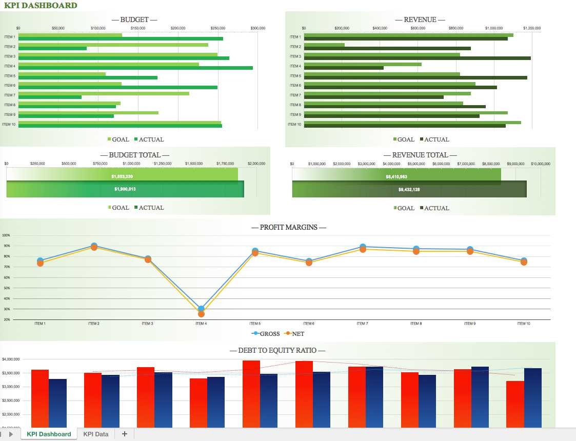 Employee Performance Dashboard In Excel Kpi Spreadsheet – Sosfuer With Kpi Dashboard Excel 2013