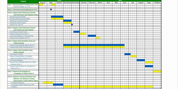 Employee Schedule Excel Spreadsheet Self Employed Spreadsheet In Excel Spreadsheet Template For Scheduling