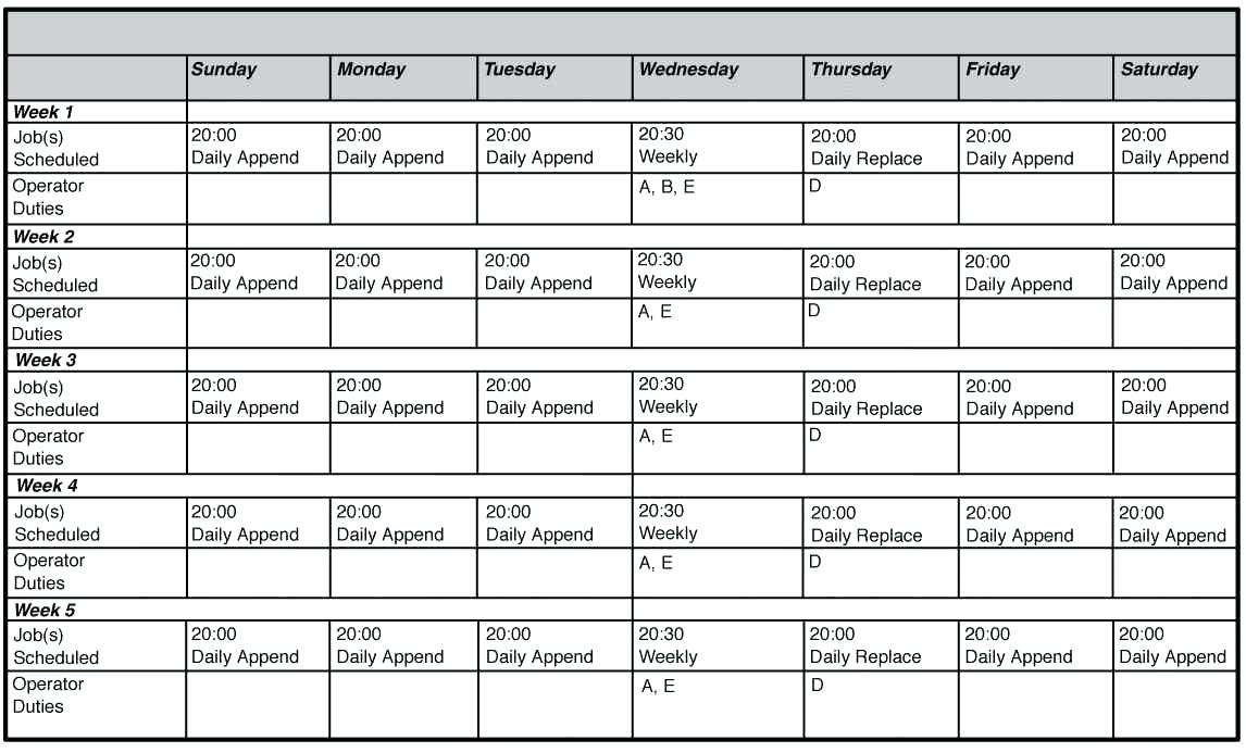 Employee Schedule Format 14   Isipingo Secondary To Employee Schedule Format