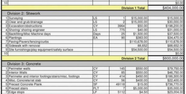 Estimate Spreadsheet Template Building Construction Inzare And Construction Estimating Spreadsheet Template