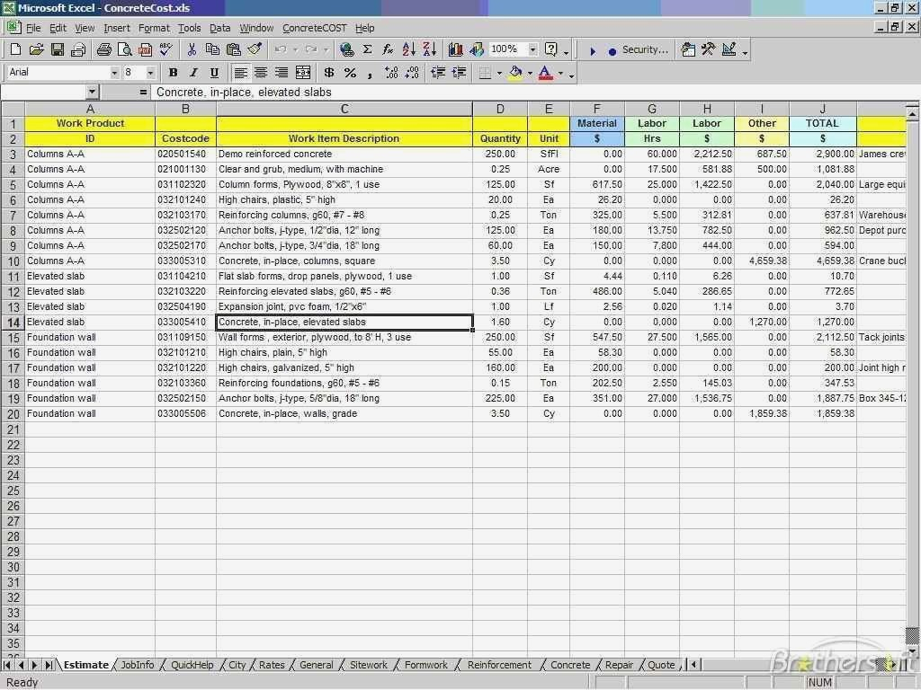 Estimate Spreadsheet Template Cost Excel Standart Also Renovation Inside Construction Project Cost Estimate Template Excel