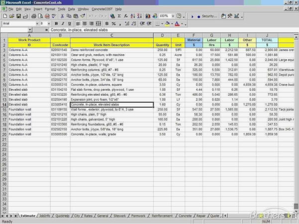 Estimate Spreadsheet Template Cost Excel Standart Also Renovation Inside Estimate Spreadsheet Template