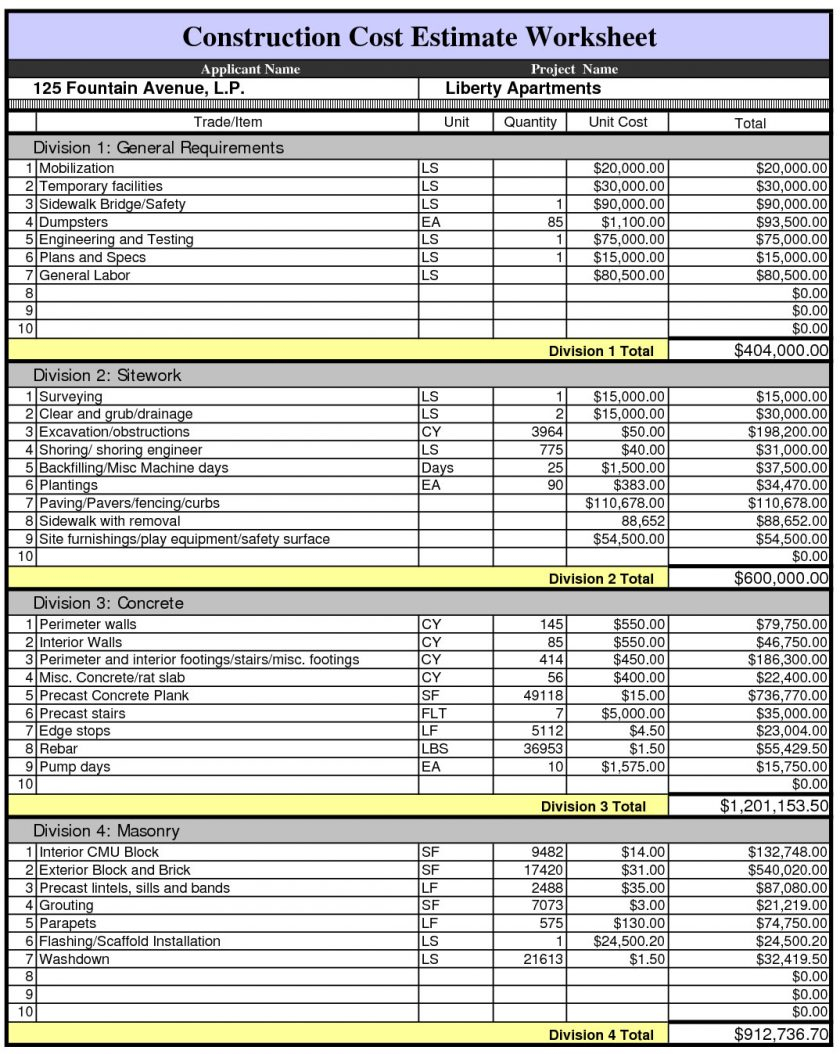 Estimating Spreadsheet Cost Sheet Template Construction Breakdown Inside Construction Project Cost Estimate Template Excel