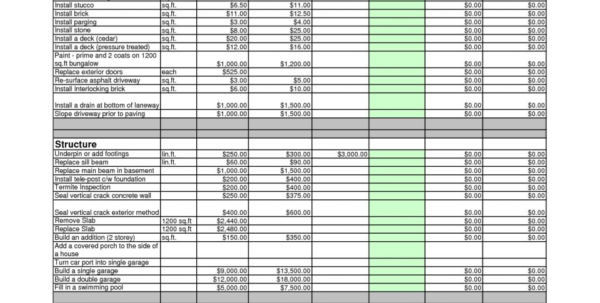 Estimatingadsheets In Excel Freeadsheet Construction Project Cost In Construction Project Cost Estimate Template Excel