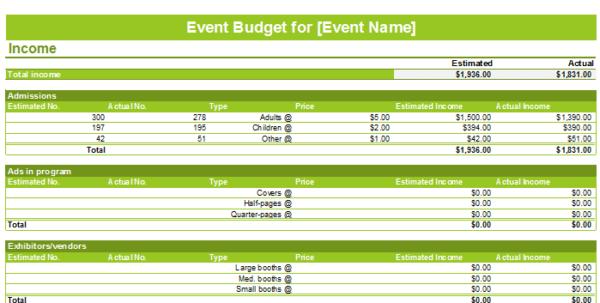 Event Budget Template   Spreadsheet   Budget Templates With Budget Spreadsheet Template