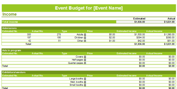 Event Budget Template   Spreadsheet   Budget Templates With Spreadsheet Template Budget
