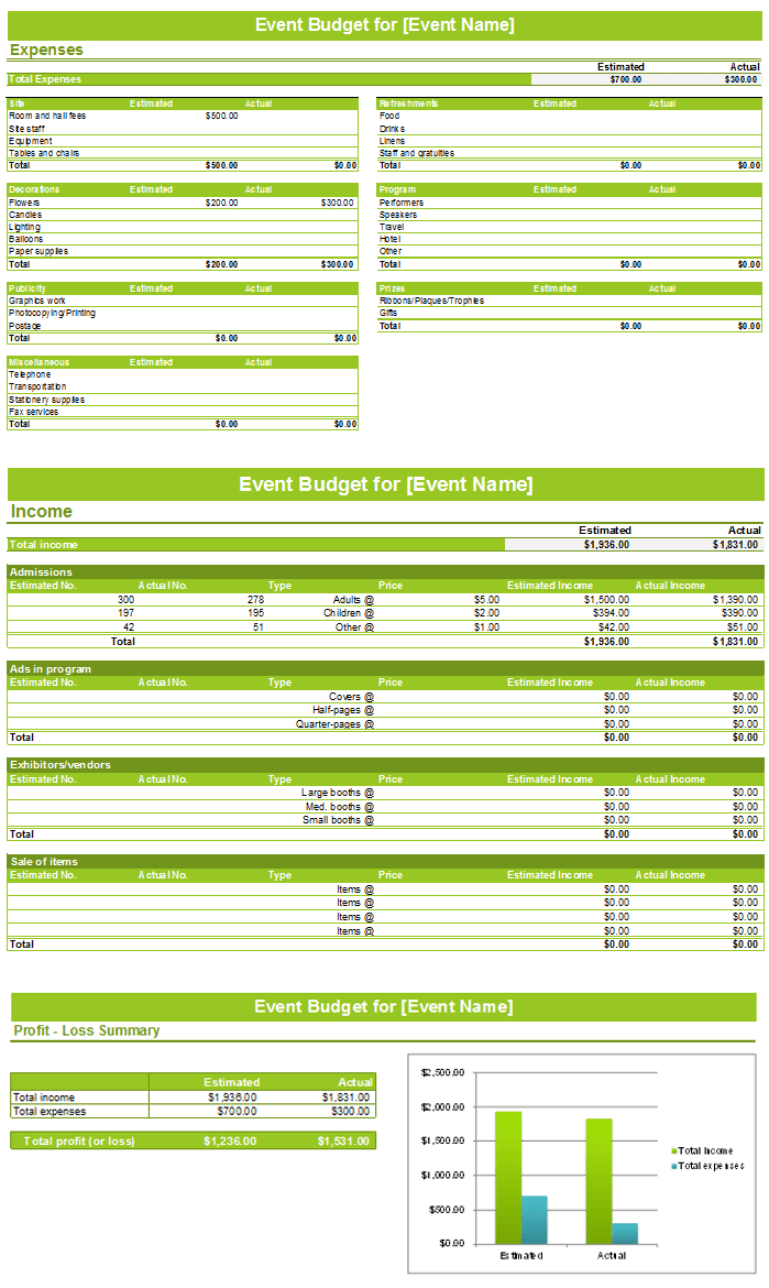 Event Budget Template   Spreadsheet   Budget Templates Within Sample Budget Spreadsheet Excel
