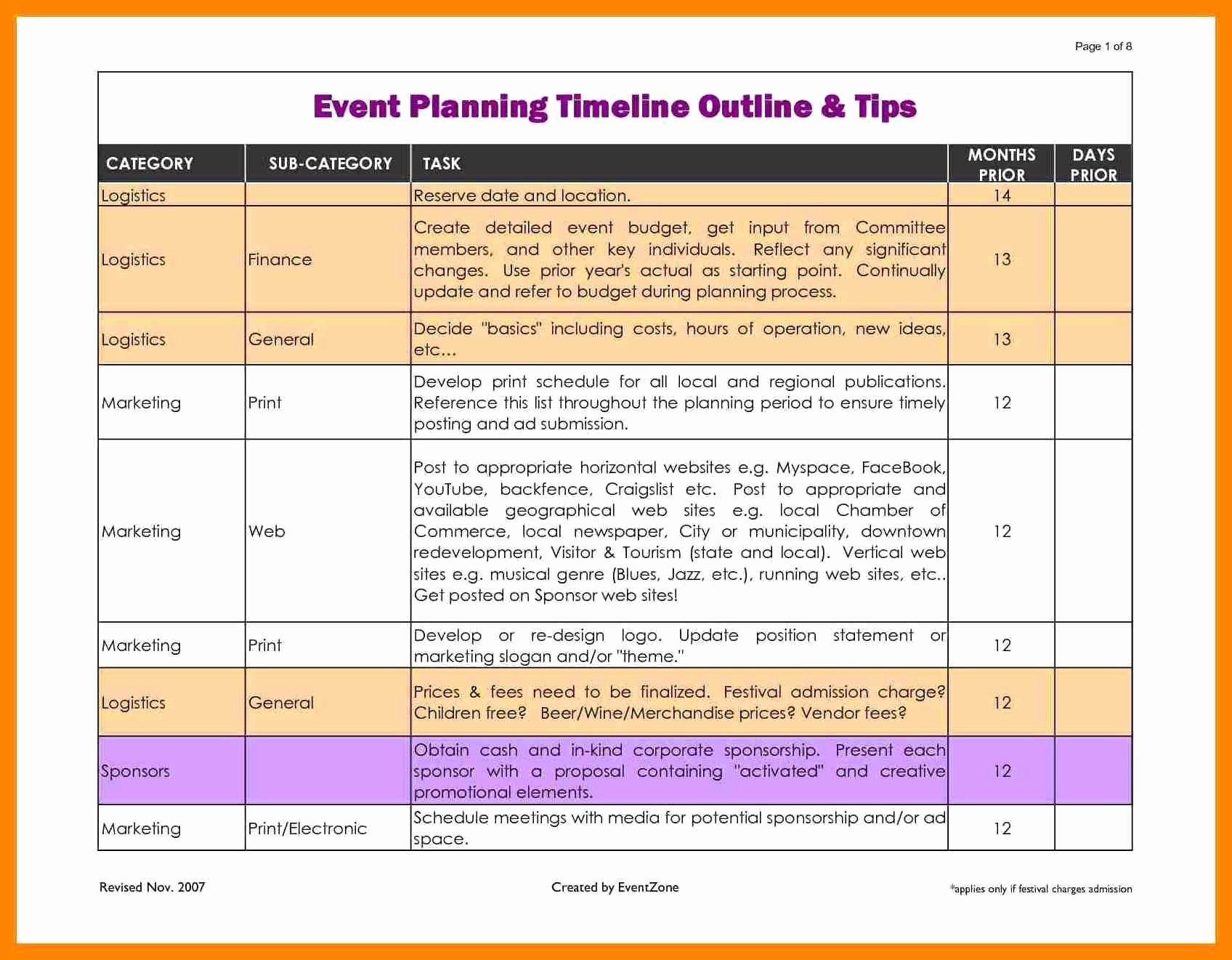 Event Planning Checklist Template Excel Party Planning Spreadsheet Inside Event Planning Spreadsheet Template