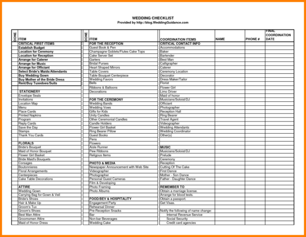 Event Planning Template Excel Unique 9 Wedding Planning Checklist Inside Wedding Planning Spreadsheet Template