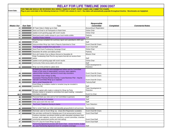 Event Planning Timeline Worksheet Fresh Project Template Excel Free With Timeline Spreadsheet Template