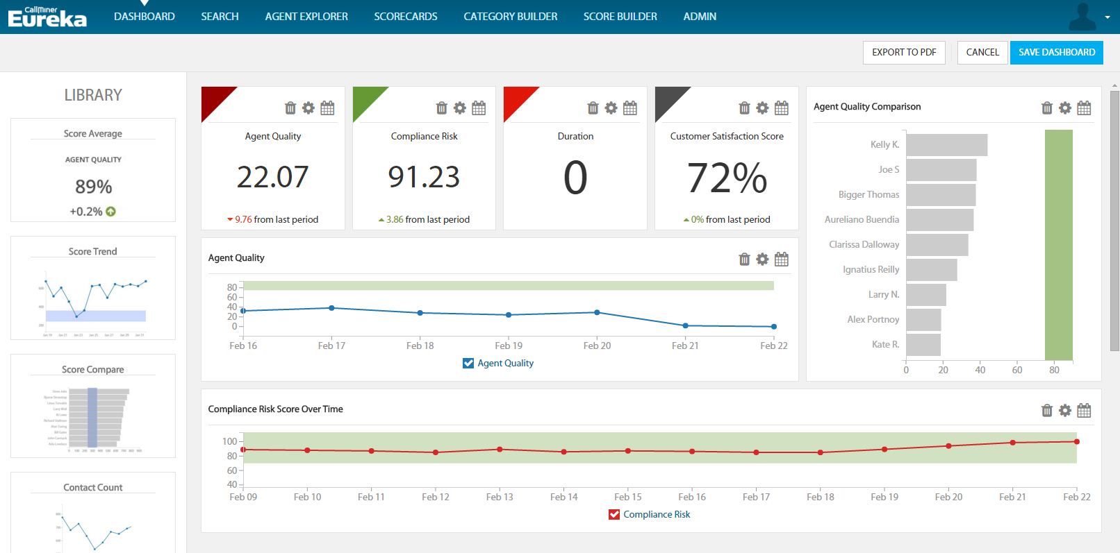 Every Call Center Needs An Agent Performance Dashboard | Callminer To Call Center Kpi Excel Template