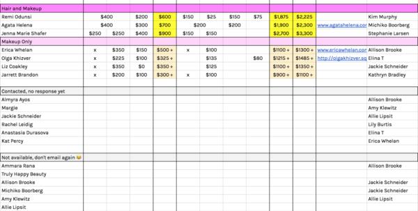 Every Spreadsheet You Need To Plan Your Custom Wedding For Wedding Spreadsheet Templates