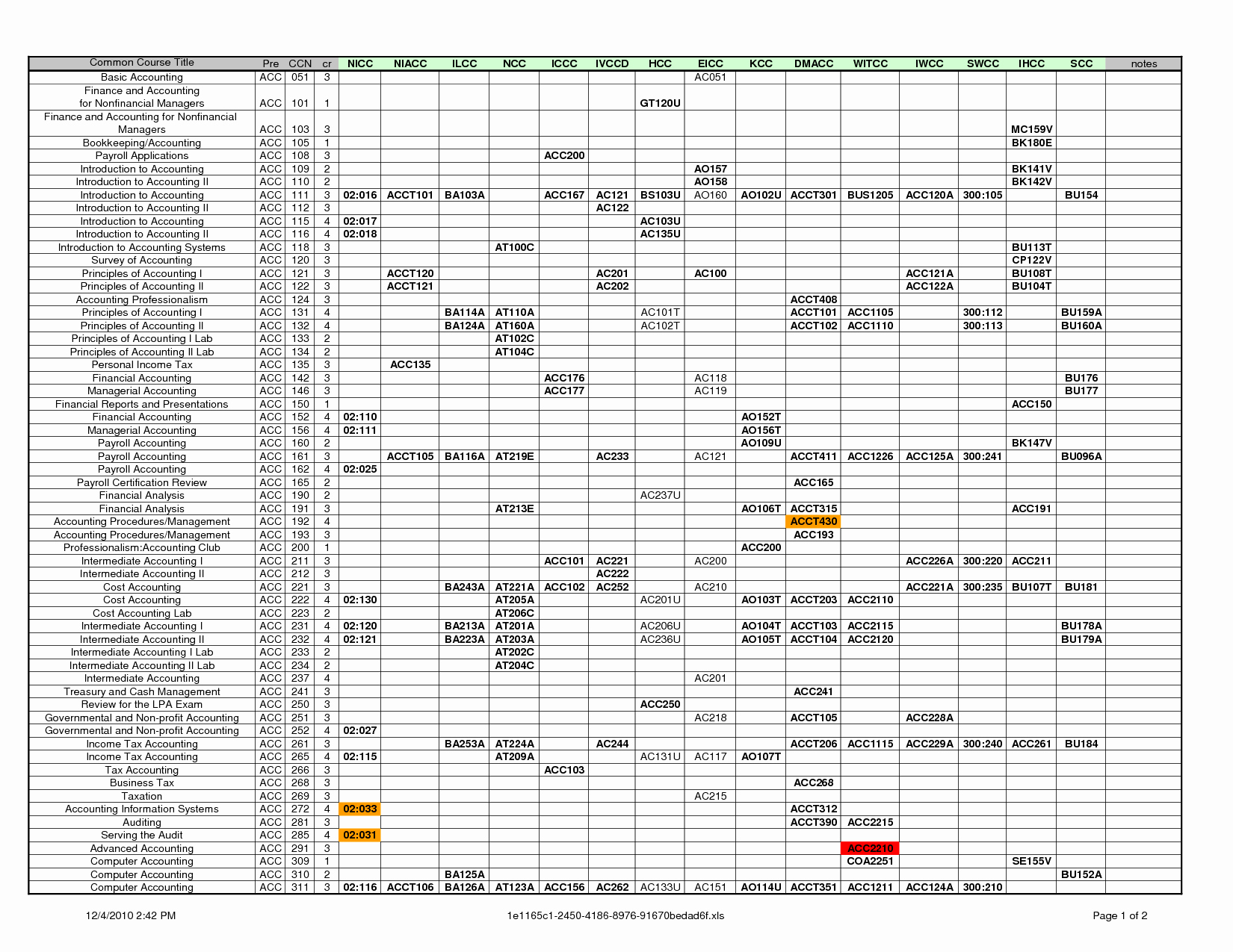 Example Of Basic Accounting Spreadsheet Excel Simple Bookkeeping Intended For Simple Bookkeeping Spreadsheet Excel