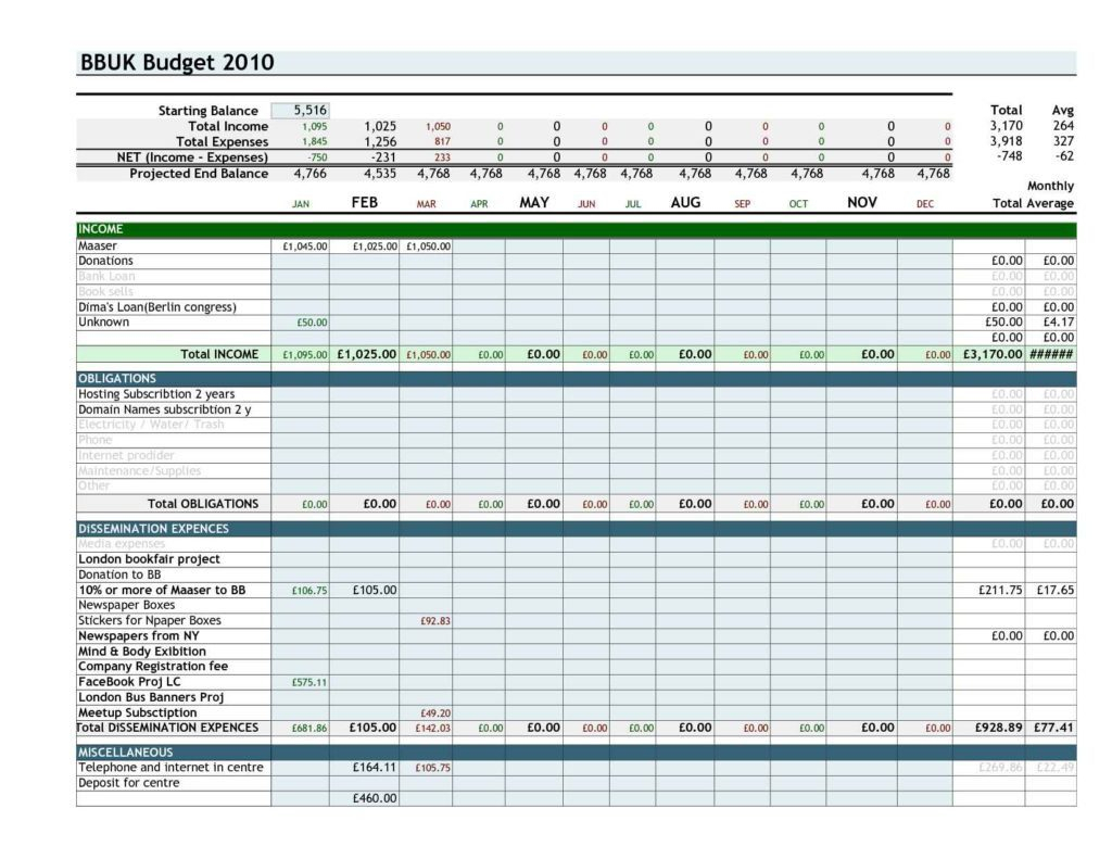 Example Of Budget Monthly Expenses Spreadsheet Expense Template Throughout Monthly Expenses Spreadsheet Template Excel