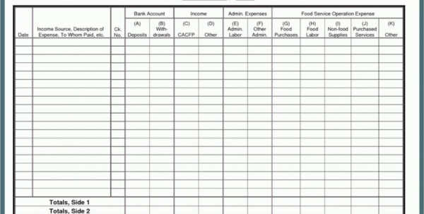 Example Of Business Spreadsheet Software Small Inventory Costs For Examples Of Bookkeeping For A Small Business