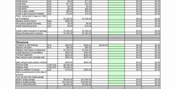 Example Of Construction Cost Estimate Spreadsheet | Pianotreasure Throughout Commercial Construction Cost Estimate Spreadsheet