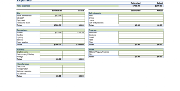 Example Of Event Budget Spreadsheet Maxresdefault Sample Template In Event Budget Spreadsheet Template
