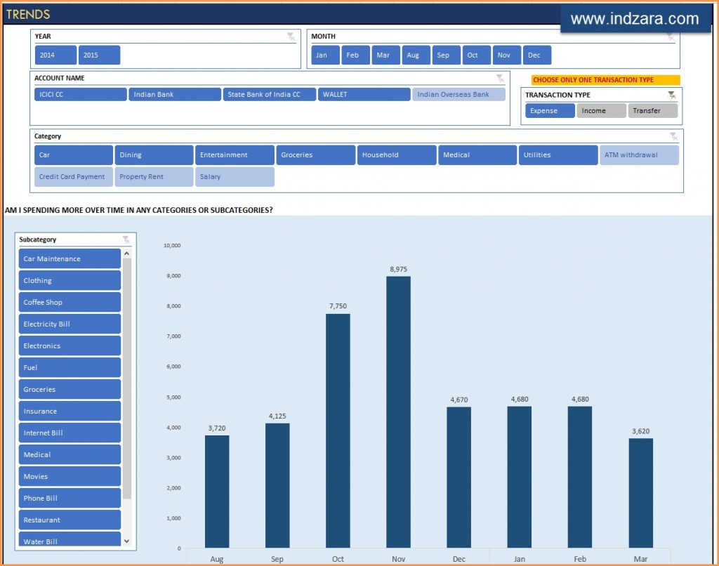 Example Of Excelet Spreadsheet Template Personal Finance Manager With Personal Finance Templates Excel