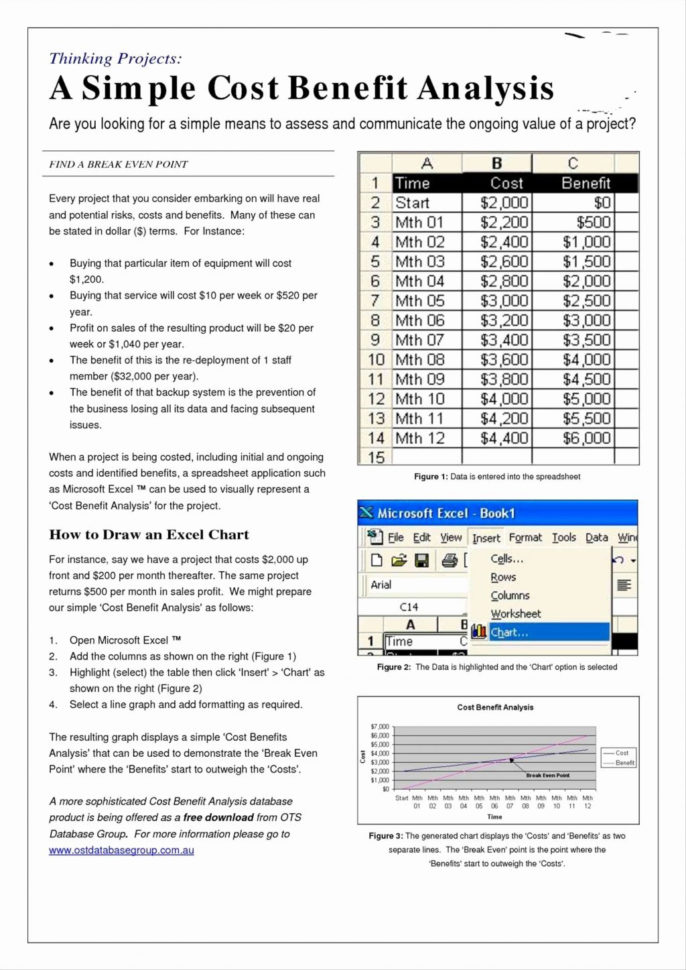 Example Of Food Cost Analysis Spreadsheet Spread Sheet New Cute And Cost Analysis Spreadsheet Template