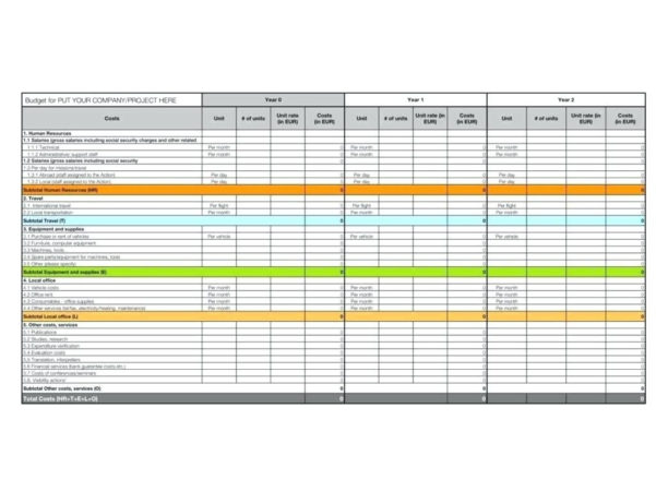 Example Of Free Budget Spreadsheet For Mac Maxresdefault Apples To Budget Spreadsheet Template Mac