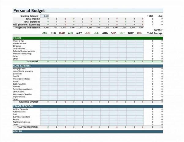 Example Of Home Budgetheet Mac Excel Template Format Examples X Inside Budget Spreadsheet Template Mac
