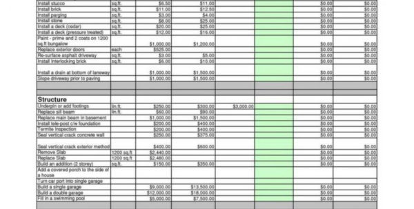 Example Of House Construction Budget Spreadsheet Buildingtimate Inside House Construction Estimate Template