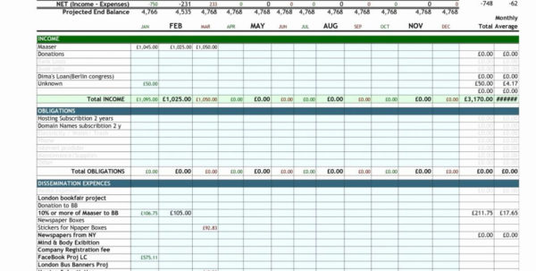 Example Of Monthly Budget Spreadsheet Template Excelense Selo L Ink Throughout Budget Spreadsheet Template Excel