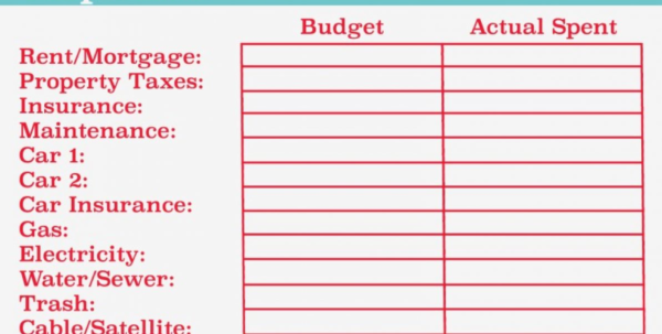 Example Of Monthly Budget Spreadsheet Template Inzare And Worksheet To Personal Budgeting Spreadsheet Excel