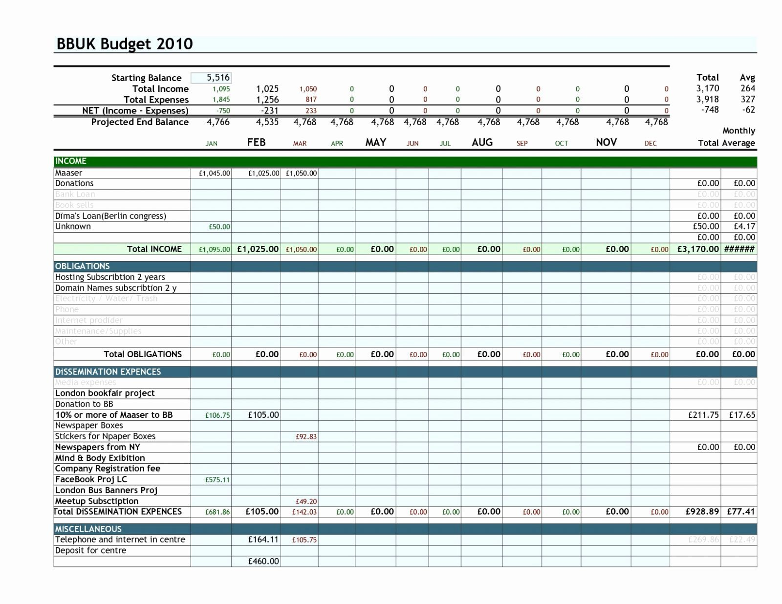 Example Of Monthly Budgets Spreadsheets Spreadsheet Expenses Sample Intended For Samples Of Budget Spreadsheets