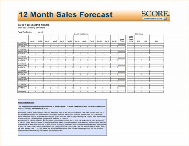 Example Of Sales Forecast Spreadsheet Template Monthly | Pianotreasure For Sales Forecast Template Excel