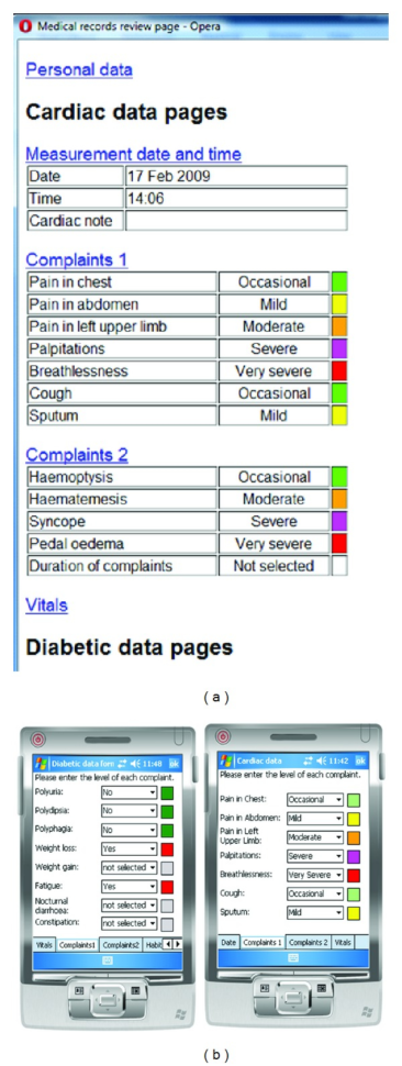Example Of Spreadsheet Data Entry On Browser (Left) And Pda Intended For Example Of Spreadsheet Data