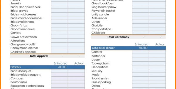 Example Of Wedding Planner Budget Spreadsheet | Pianotreasure Throughout Wedding Planning Spreadsheet Template
