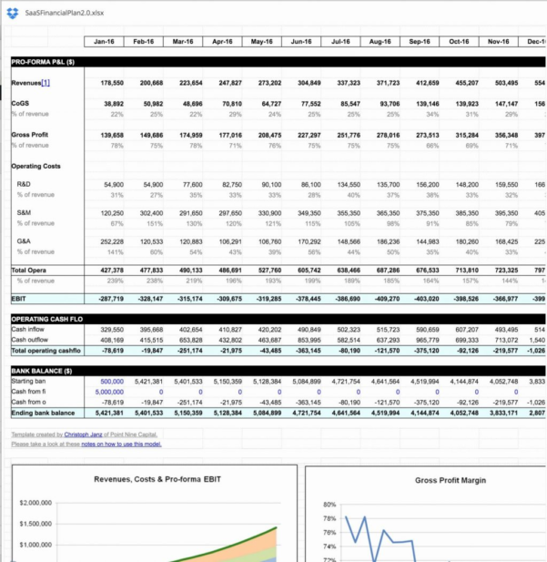 Example Ofoadable Spreadsheets Business Plan Template Excel Freeoad Throughout Financial Planning Spreadsheet
