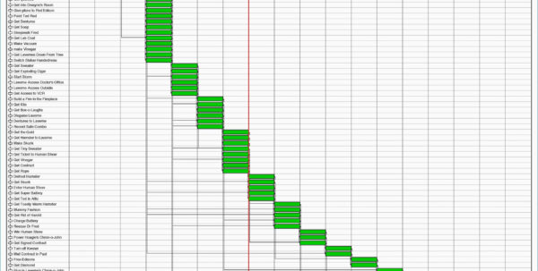 Excel 2007 Download Oder 61 Unique Free Excel Gantt Chart Template Within Gantt Chart Template In Excel 2007