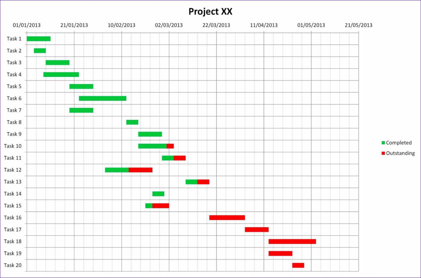Excel 2007 Organizational Chart Template With Gantt Chart Google For Free Gantt Chart Template For Mac Excel