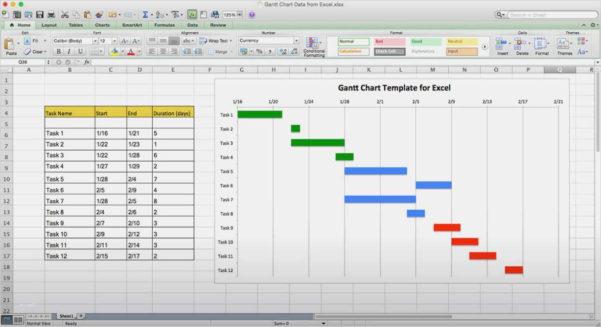 Excel 2010 Gantt Diagramm Vorlage Inspiration Free Gantt Chart Excel With Gantt Chart Template Excel 2010 Free
