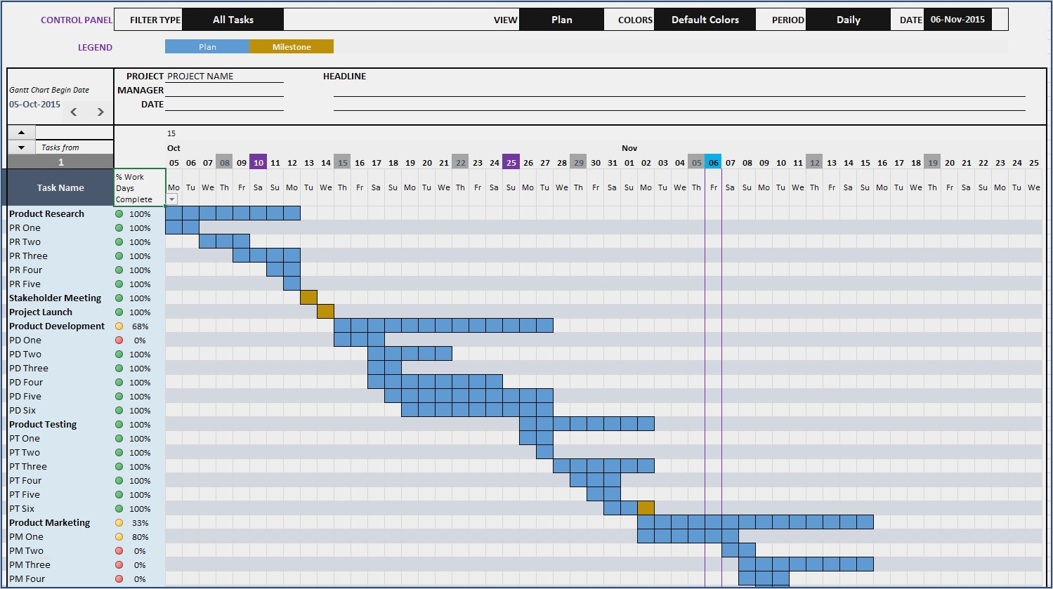 Excel 2010 Gantt Diagramm Vorlage Wunderbar Gantt Chart Maker Excel Throughout Gantt Chart Templates Excel 2010