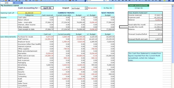 Excel Accounting Templates For Small Businesses | Wolfskinmall To Intended For Accounting Templates Excel Worksheets