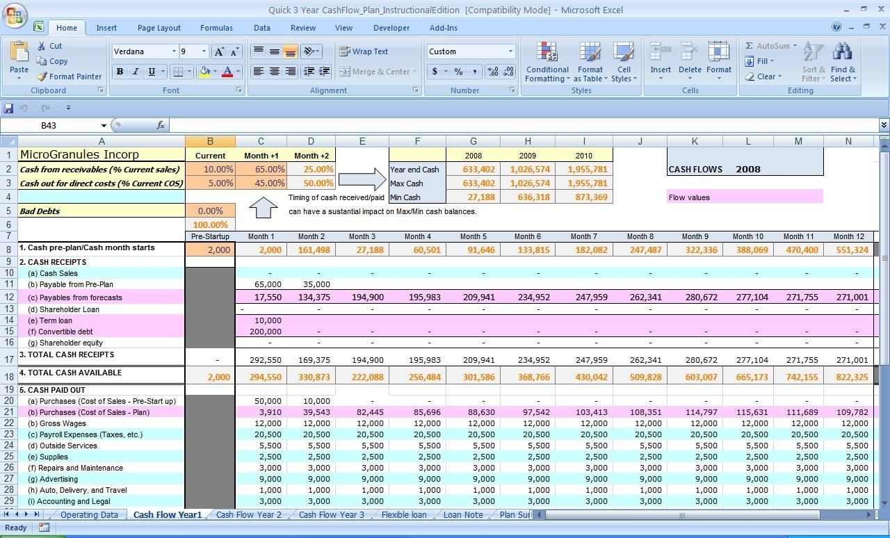 Excel: Cash Flow Control And Forecasting With Excel Cash Flow With Excel Cash Flow Template