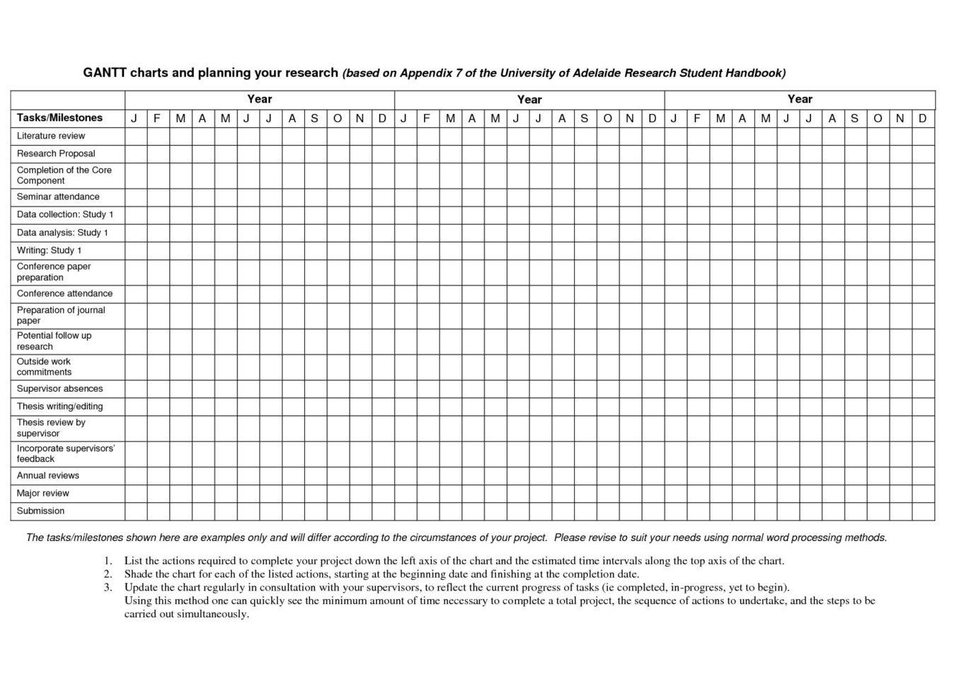 Excel Chart Templates Gantt Chart Ppt Template Unique Gantt Charts With Gantt Chart Template For Word