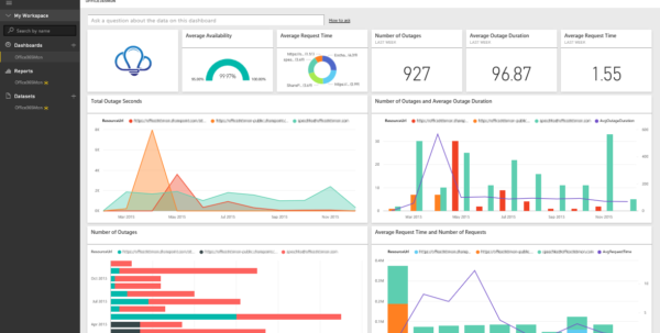 Excel Consultant Dashboards Throughout Build Kpi Dashboard Excel
