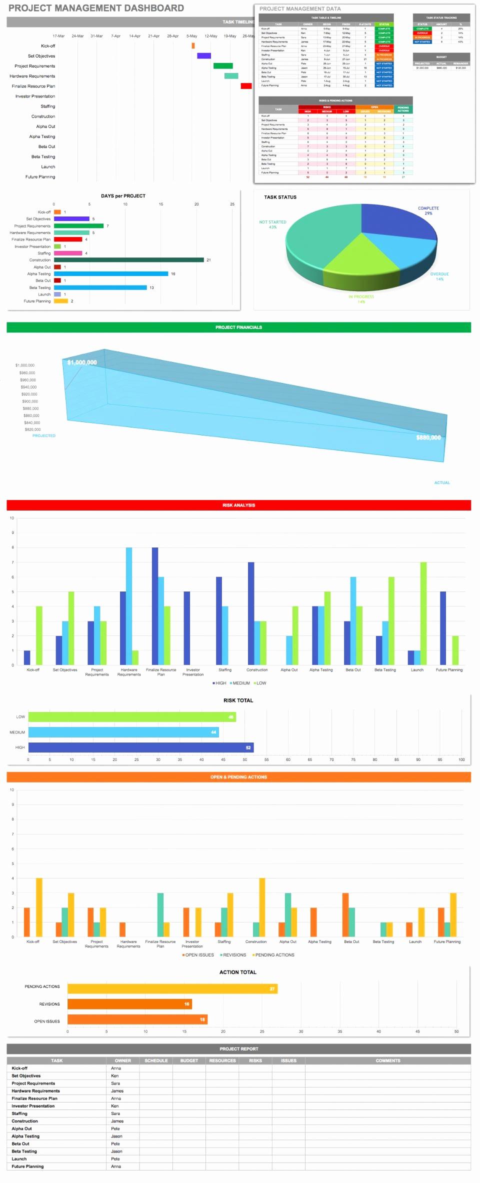 Excel Crm Template Software Unique Excel Crm Template Software To Crm Excel Spreadsheet Template Free