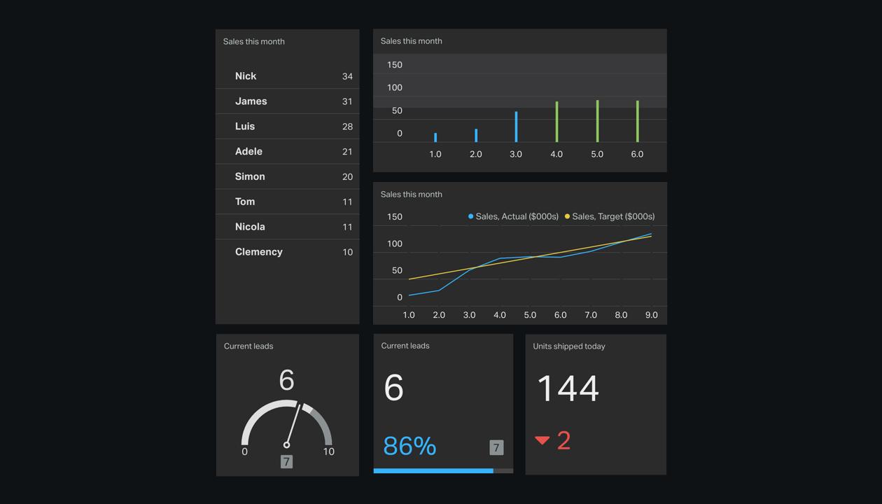 Excel Dashboard Example   Geckoboard In Free Excel Dashboard Widgets