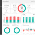 Excel Dashboard Examples   Adnia Solutions Inside Kpi Dashboard Template Excel