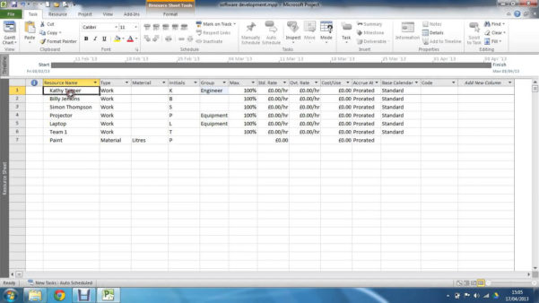 Excel Dashboard Project Management Spreadsheet Template And Also Inside Project Resource Management Spreadsheet