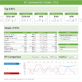 Excel Dashboard Templates   Download Now | Chandoo   Become Inside Kpi Dashboard Excel Template Free