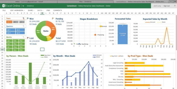 Excel Dashboard Templates Free   Kimo.9Terrains.co Within Excel Kpi Gauge Template