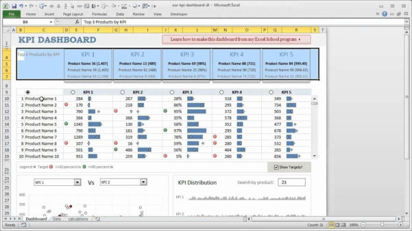 Excel Dashboard Templates Xlsx – Welac Within Dashboard Xlsx